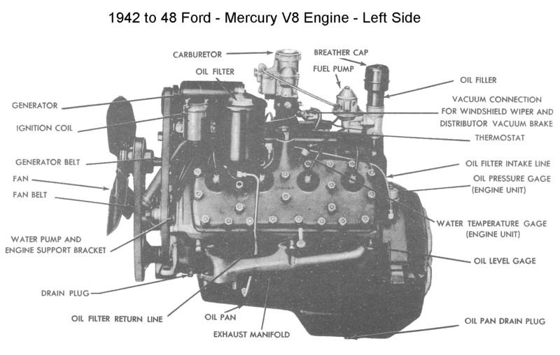 flathead ford engines lost wages rh lostwages wordpress com